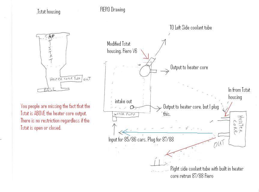 gm 3800 engine coolant diagrams